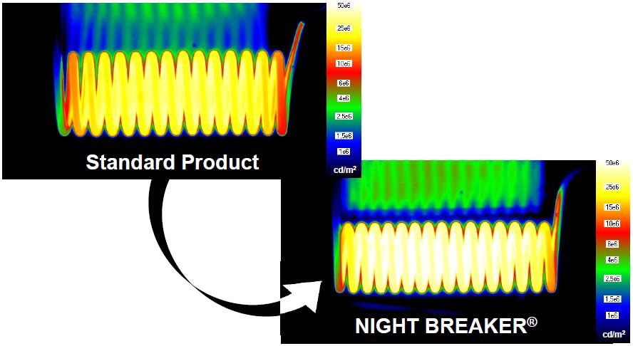 osram night breaker laser h7 12v 55w 2 osram night breaker. Black Bedroom Furniture Sets. Home Design Ideas