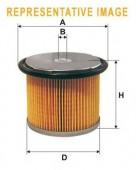 Wix WF8177 фильтр топливный