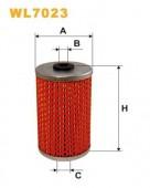 WIX WL7023 масляный фильтр