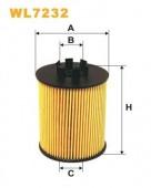 Wix WL7232 масляный фильтр
