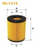 WIX WL7419 масляный фильтр