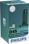 Philips 42402XV2C1 Лампа накаливания