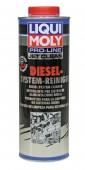 Liqui Moly Pro-Line JetClean Diesel-System-Reiniger Профессиональный очиститель