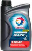 Total Transmission Gear 8 75W-80 Синтетическое трансмиссионное масло