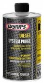 Wynns Diesel System Purge Промывка форсунок дизельного двигателя